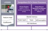 新思科技DesignWare ARC EV系列处理器IP实现超分辨率