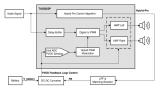 DSP是如何提高音频放大器效率的?