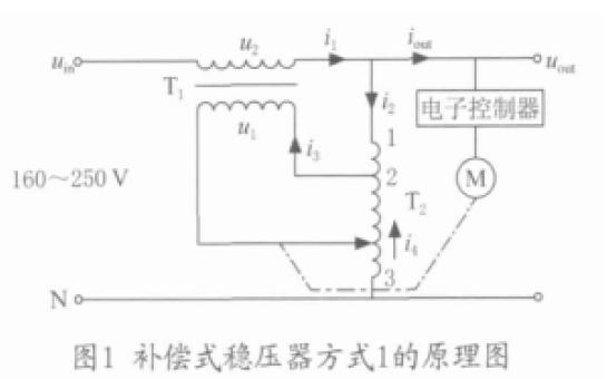 补偿式交流稳压器电压补偿的两种设计方式详细说明
