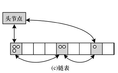 如何使用跨尺度代价聚合实现改进立体匹配算法