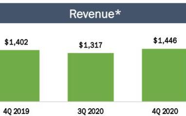 安森美半导体发布2020年第四季度和2020整个财年的财报