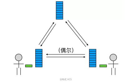 Git原理详解及实用指南的学习资料合集免费下载