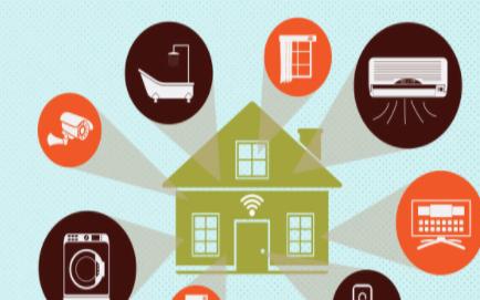 智能楼宇和智能家居的安全性如何?