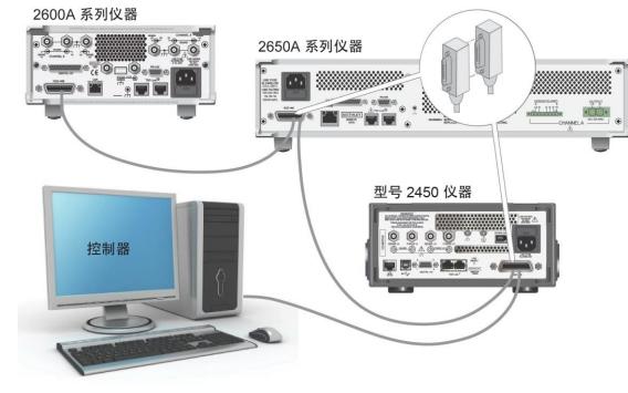 Model2450交互式SourceMeter仪器的用户手册免费下载