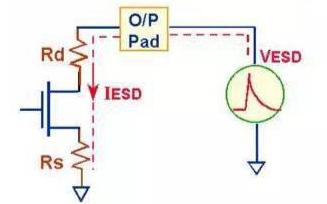 靜電放電的保護資料詳細說明