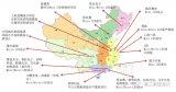 高工新型显示梳理了中国大陆Mini/Micro LED产业链全景图