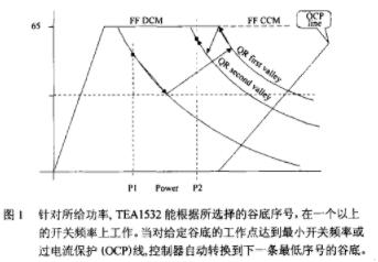 基于变频开关电源控制器TEA1532实现打印机A...