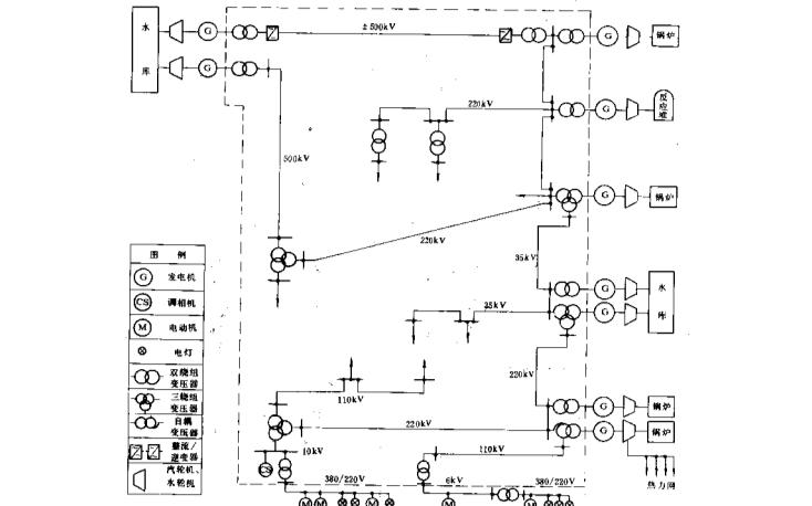 电力系统稳态分析第三版的PDF电子书免费下载