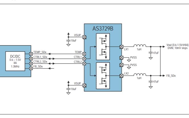 AS3729B功率级的数据手册免费下载