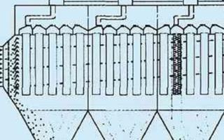 基于s7-300PLC和现场总线技术实现袋式除尘器控制系统的应用方案