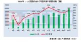 2020年中国HEV节能乘用车销量分析