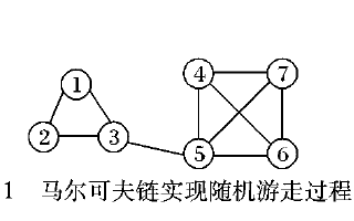 如何实现大规模生物网络马尔可夫聚类的并行化算法