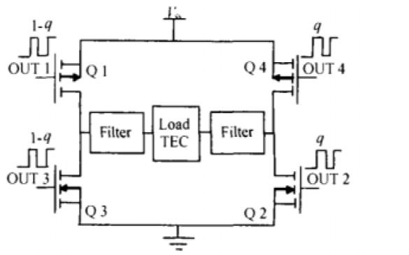 如何使用半导体实现致冷器高精度PWM功率驱动器的设计论文说明