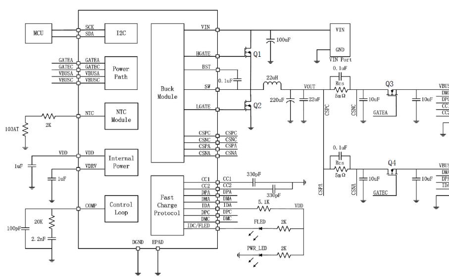 SW3516高集成度的快充车充芯片数据手册免费下载