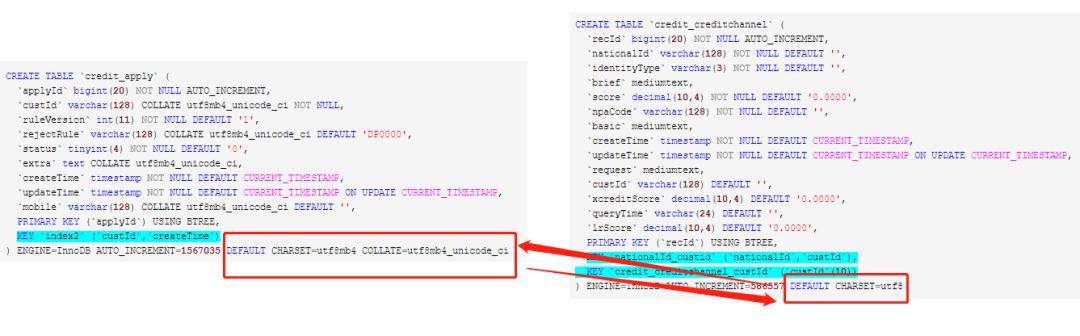 如何去看我们的SQL是否走索引