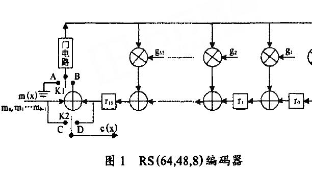 如何使用嵌入式FPGA实现RS-CC的级联编码器设计