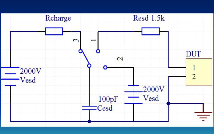 功率半導體器件物理與工藝研究的學習課件免費下載