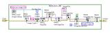 机器视觉图像处理基于LabVIEW的管理与显示