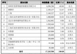英唐智控擬收購上海芯石,打通第三代半導體全產業鏈