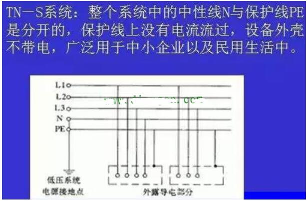 万用表测出的零线和地线为什么是相通的