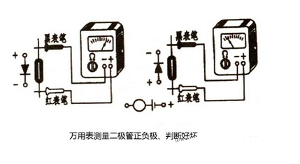 机械指针式万用表的使用方法