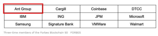福布斯发布2021年全球区块链50强榜单