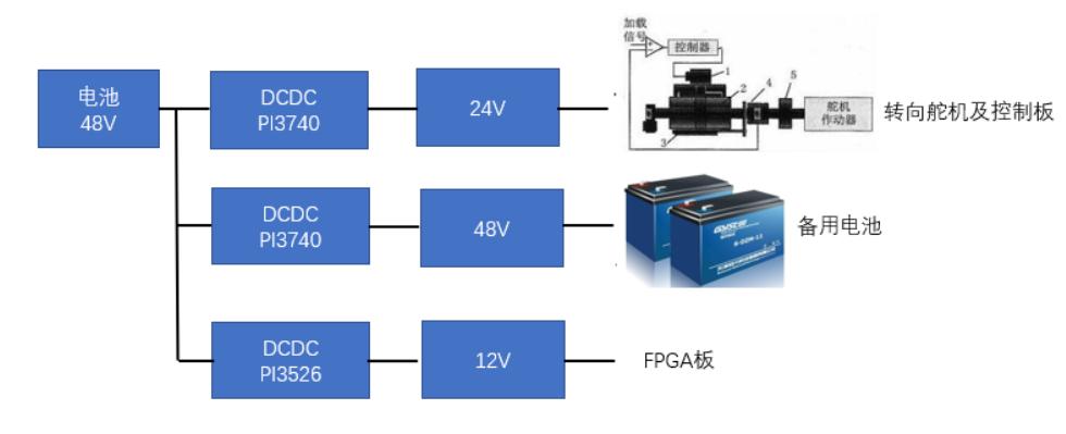 Vicor電源模塊成功應用于安防機器人