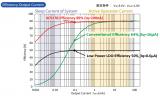 降低待機功耗,提高電池壽命~特瑞仕XC9276系列