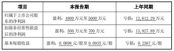 4b002f1e-61e6-11eb-8b86-12bb97331649.png