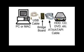 USB 2.0技术在外设驱动器中的应用