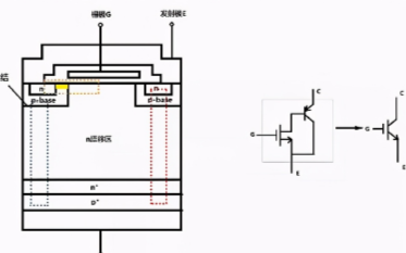 关于MOS管/三极管/IGBT之间的关系解析