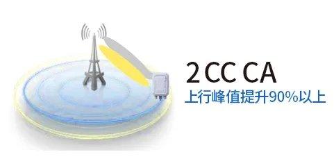 鼎桥5G CPE助力助力工厂实现5G高端制造场景应用