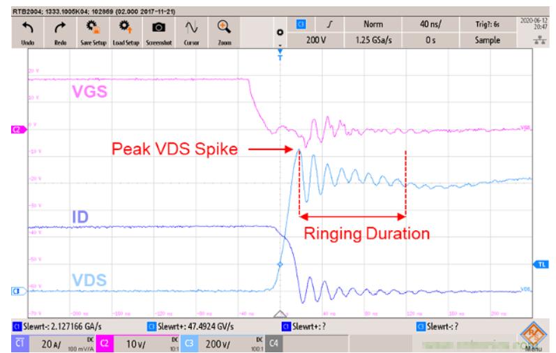 SiC MOSFET的EMI和开关损耗解决方案解析