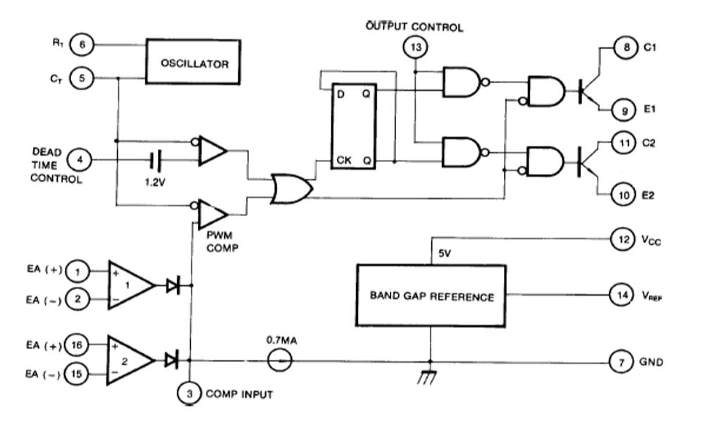 PWM控制与驱动电路的学习课件免费下载