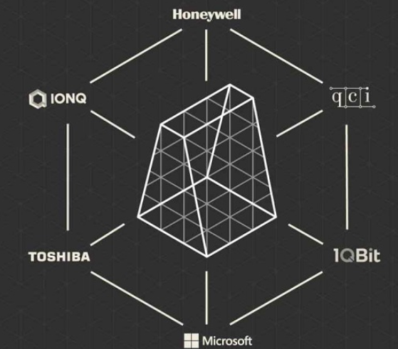 微软量子云平台现已开发公共预览