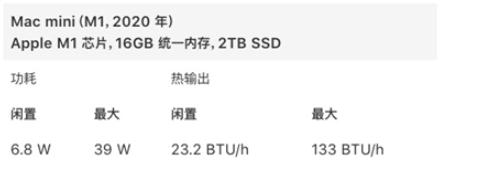 苹果M1功耗仅为Intel芯片的1/3