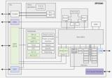树莓派推出仅售4美元的Pico模块,微控制器将会...