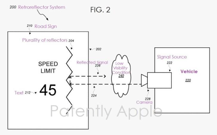 苹果新专利:在恶劣天气条件下提高能见度的技术