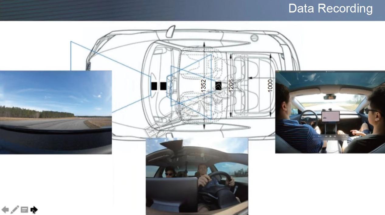 駕駛員監控系統對自動駕駛的作用分析