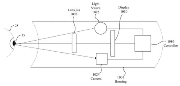 苹果智能眼镜可检测用户是否分心