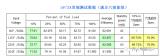 银联宝科技5V2A里性价比最高的电源芯片