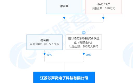 芯声微MLCC片式电容项目签约江苏淮安 可解决600人左右的就业