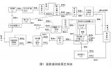 通元科技:PCB显影液循环再生利用系统的实践研究