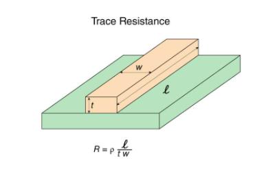 PCB设计上如何将IR压降降低