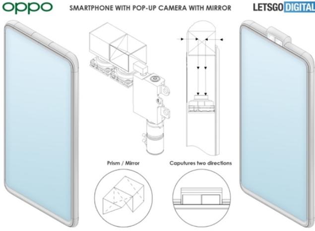 OPPO彈出式雙面棱鏡相機設計專利