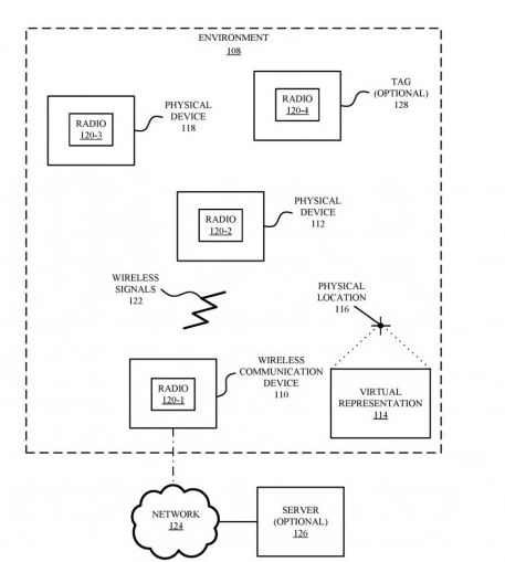 苹果电视遥控器或可控制多个设备