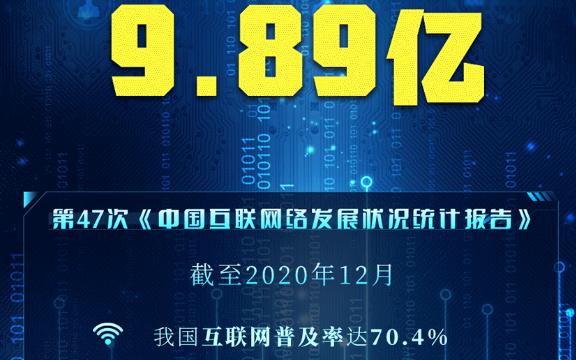 中国网民规模接近10亿但仅三成网民月收入在5000元以上