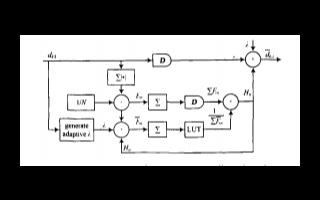 如何使用FPGA实现高分辨率图像DCT域的增强