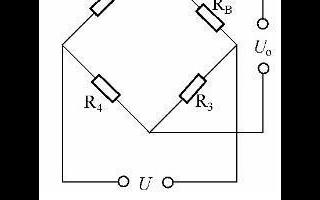 LC滤波器简单设计方法及原理介绍,LC值计算方法
