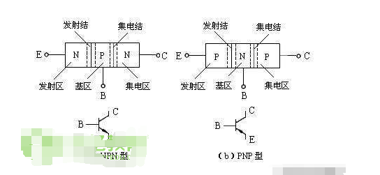 三极管的基本特性及应用